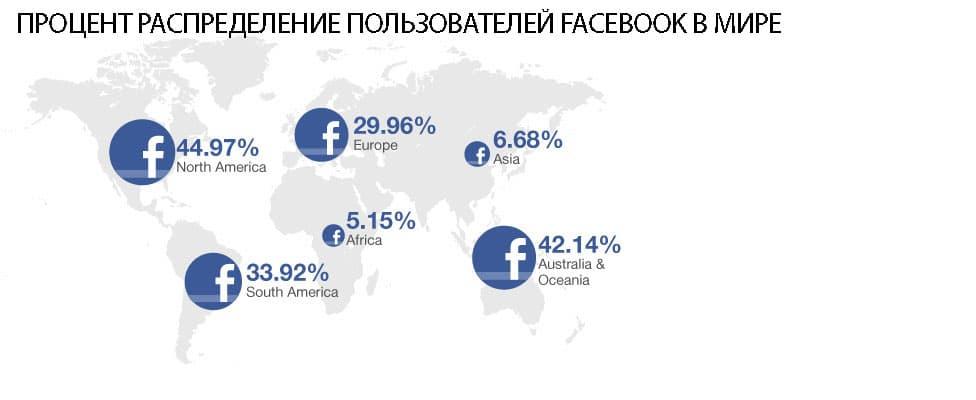 аккаунты с паролями facebook